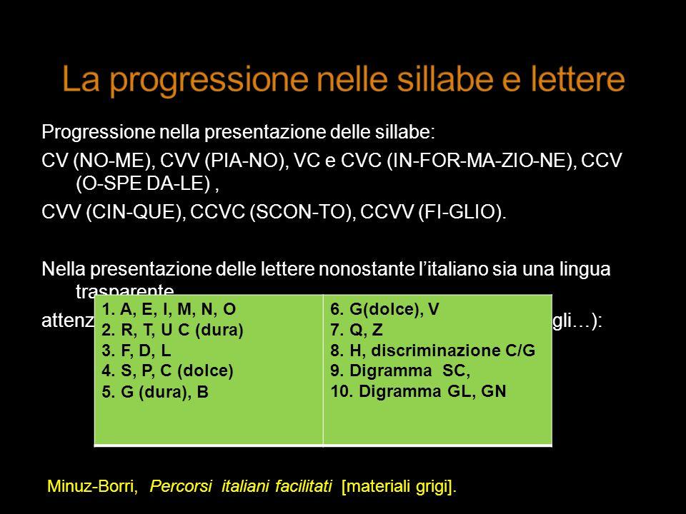 Progressione nella presentazione delle sillabe: CV (NO-ME), CVV (PIA-NO), VC e CVC (IN-FOR-MA-ZIO-NE), CCV (O-SPE DA-LE), CVV (CIN-QUE), CCVC (SCON-TO