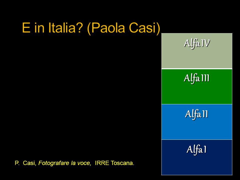 , P. Casi, Fotografare la voce, IRRE Toscana. Alfa IV Alfa III Alfa II Alfa I