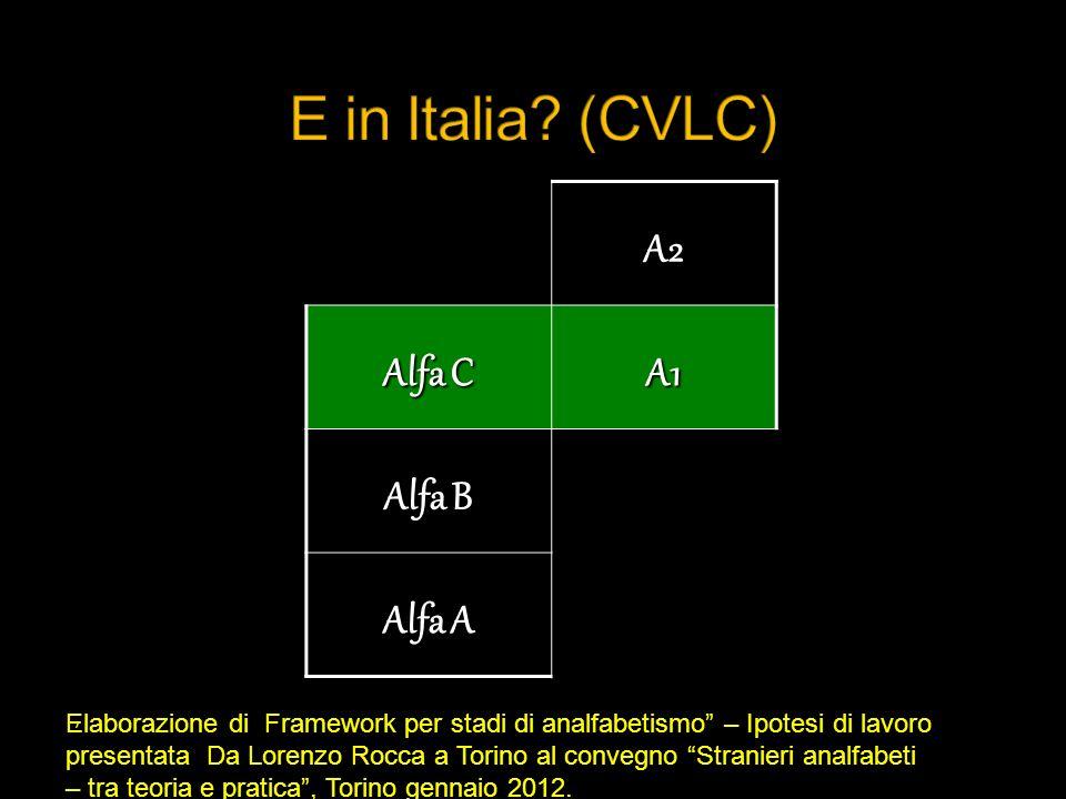 A2 Alfa C A1 Alfa B Alfa A, Elaborazione di Framework per stadi di analfabetismo – Ipotesi di lavoro presentata Da Lorenzo Rocca a Torino al convegno