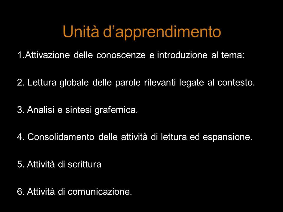 1.Attivazione delle conoscenze e introduzione al tema: 2. Lettura globale delle parole rilevanti legate al contesto. 3. Analisi e sintesi grafemica. 4