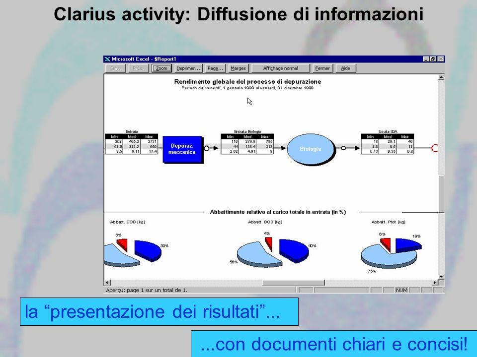 la presentazione dei risultati......con documenti chiari e concisi! Clarius activity: Diffusione di informazioni