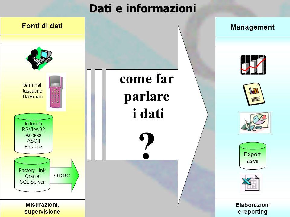 Dati e informazioni come far parlare i dati .