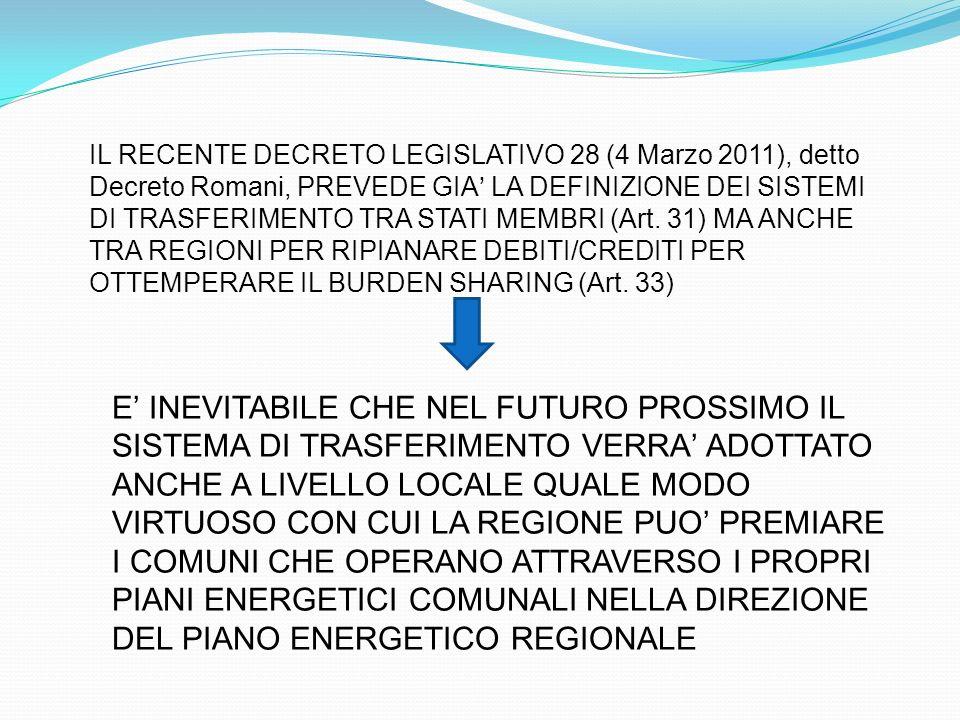 IL RECENTE DECRETO LEGISLATIVO 28 (4 Marzo 2011), detto Decreto Romani, PREVEDE GIA LA DEFINIZIONE DEI SISTEMI DI TRASFERIMENTO TRA STATI MEMBRI (Art.