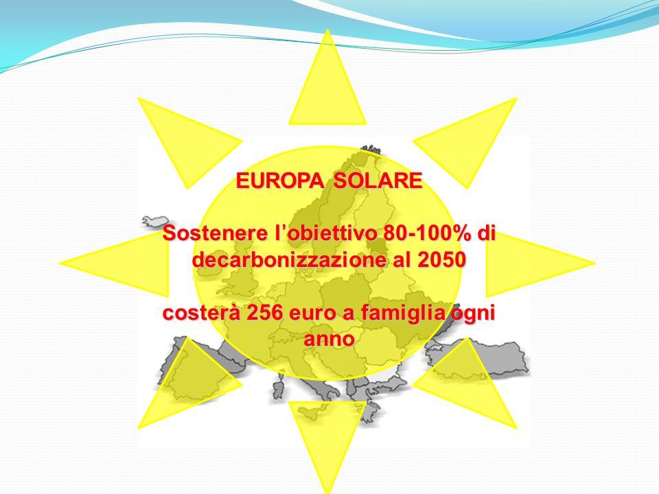 EUROPA SOLARE Sostenere lobiettivo 80-100% di decarbonizzazione al 2050 costerà 256 euro a famiglia ogni anno