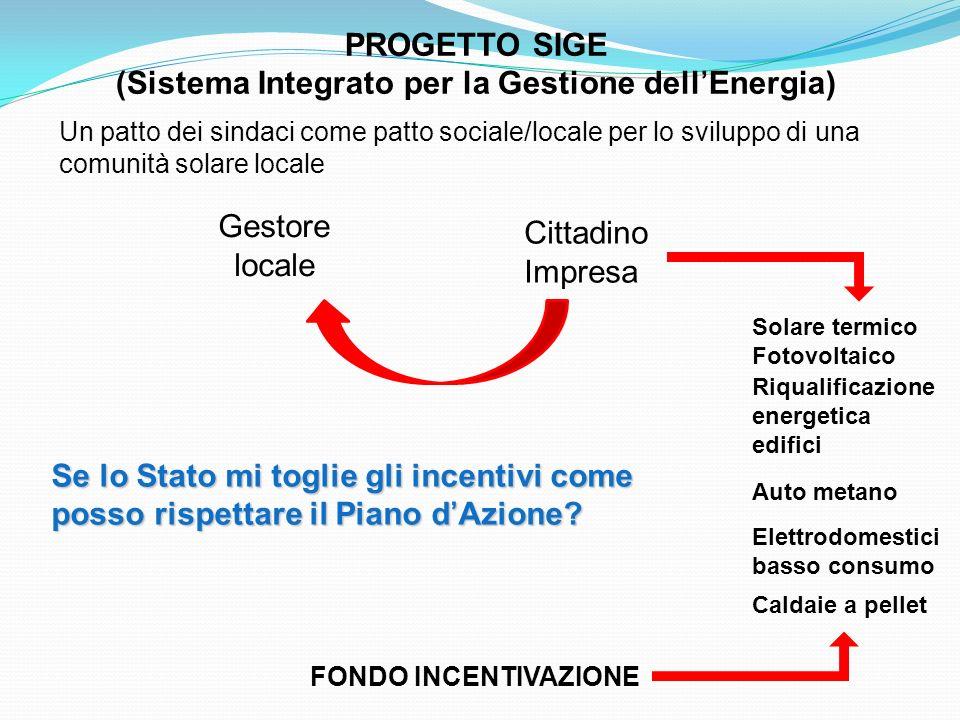 PROGETTO SIGE (Sistema Integrato per la Gestione dellEnergia) Cittadino Impresa Gestore locale FONDO INCENTIVAZIONE Solare termico Fotovoltaico Riqual