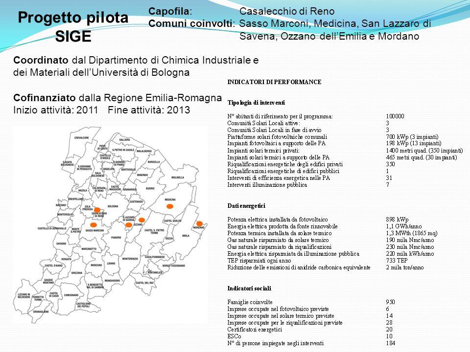 Progetto pilota SIGE Coordinato dal Dipartimento di Chimica Industriale e dei Materiali dellUniversità di Bologna Cofinanziato dalla Regione Emilia-Ro