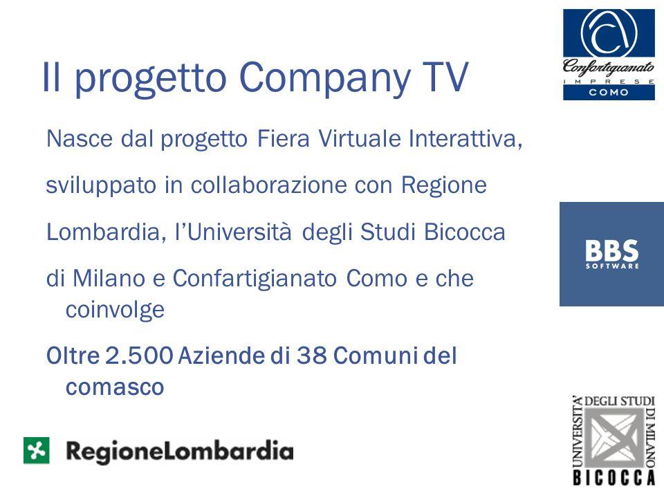 Il progetto Company TV Nasce dal progetto Fiera Virtuale Interattiva, sviluppato in collaborazione con Regione Lombardia, lUniversità degli Studi Bicocca di Milano e Confartigianato Como e che coinvolge Oltre 2.500 Aziende di 38 Comuni del comasco