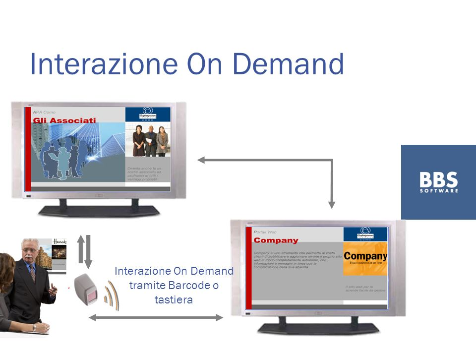 Interazione On Demand Interazione On Demand tramite Barcode o tastiera