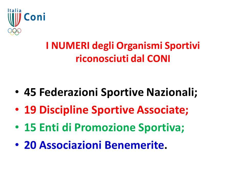 I NUMERI degli Organismi Sportivi riconosciuti dal CONI 45 Federazioni Sportive Nazionali; 19 Discipline Sportive Associate; 15 Enti di Promozione Spo