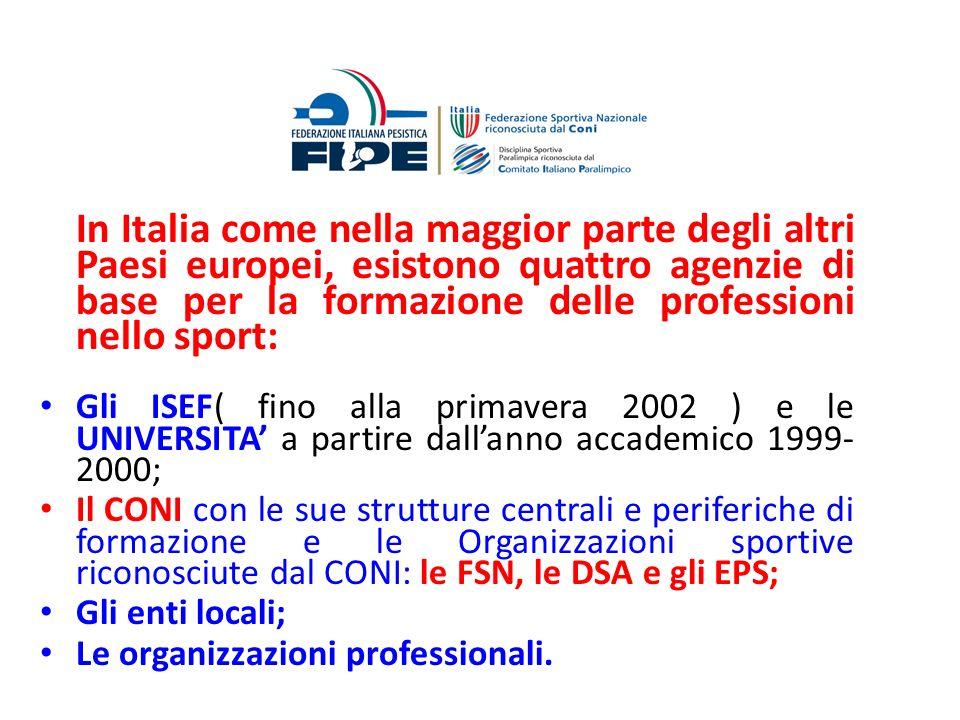 Il Registro del CONI delle Associazioni e Società Sportive