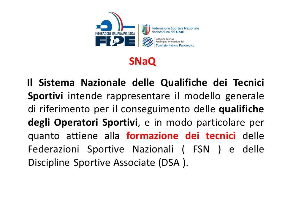 SNaQ Il Sistema Nazionale delle Qualifiche dei Tecnici Sportivi intende rappresentare il modello generale di riferimento per il conseguimento delle qu