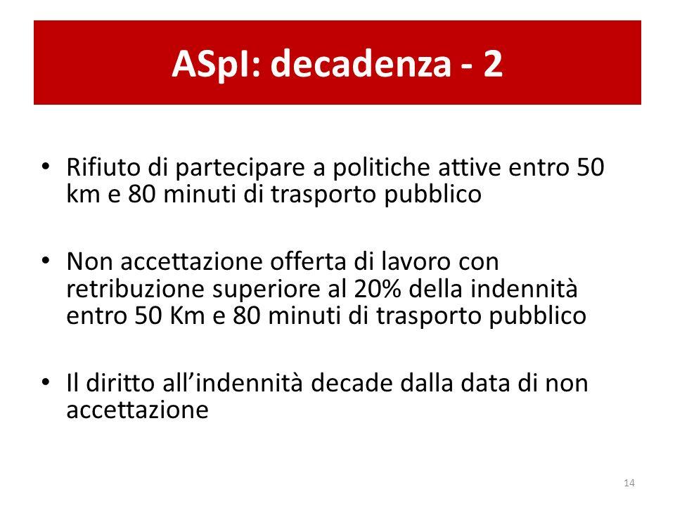 ASpI: decadenza - 2 Rifiuto di partecipare a politiche attive entro 50 km e 80 minuti di trasporto pubblico Non accettazione offerta di lavoro con ret