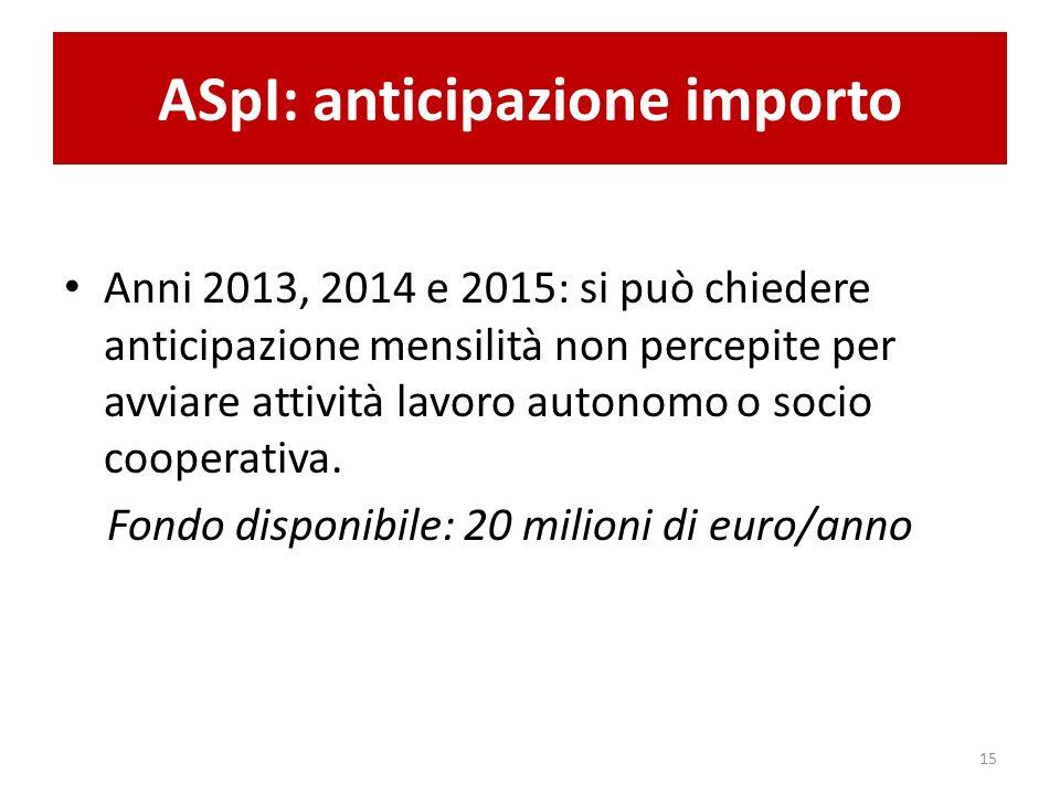 ASpI: anticipazione importo Anni 2013, 2014 e 2015: si può chiedere anticipazione mensilità non percepite per avviare attività lavoro autonomo o socio