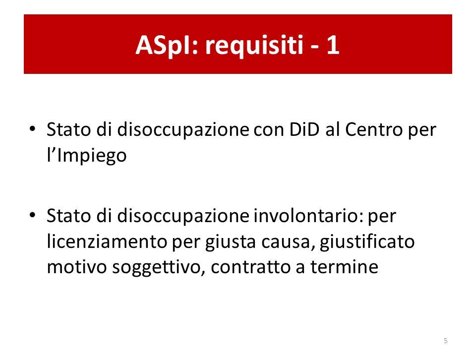 ASpI: requisiti - 1 Stato di disoccupazione con DiD al Centro per lImpiego Stato di disoccupazione involontario: per licenziamento per giusta causa, g