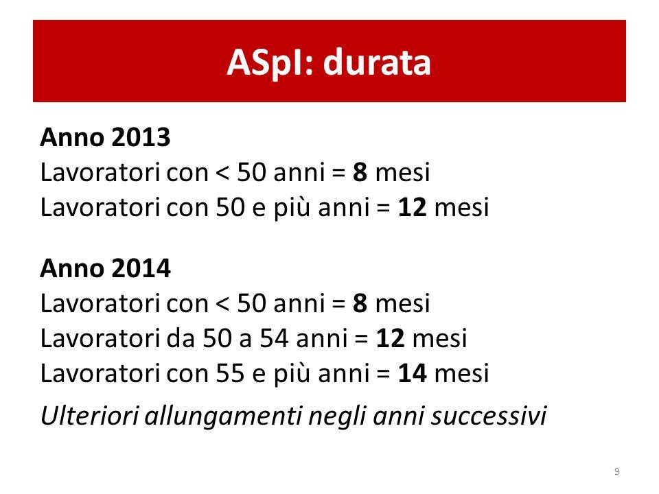 ASpI: durata Anno 2013 Lavoratori con < 50 anni = 8 mesi Lavoratori con 50 e più anni = 12 mesi Anno 2014 Lavoratori con < 50 anni = 8 mesi Lavoratori