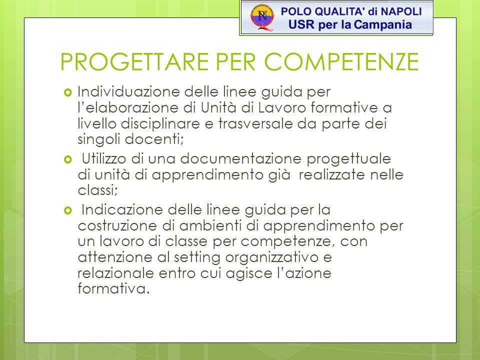 INSEGNARE LE COMPETENZE Elaborazione di situazioni didattiche per lo sviluppo delle competenze attraverso indicazioni operative ed esemplificazioni