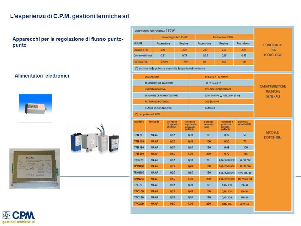 Lesperienza di C.P.M. gestioni termiche srl Apparecchi per la regolazione di flusso punto- punto Alimentatori elettronici