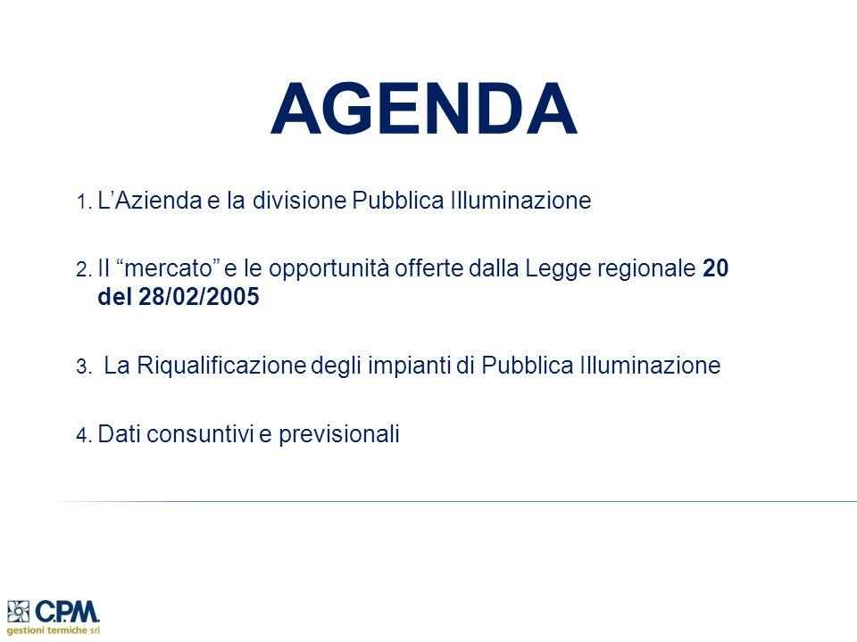 AGENDA 1. LAzienda e la divisione Pubblica Illuminazione 2. Il mercato e le opportunità offerte dalla Legge regionale 20 del 28/02/2005 3. La Riqualif