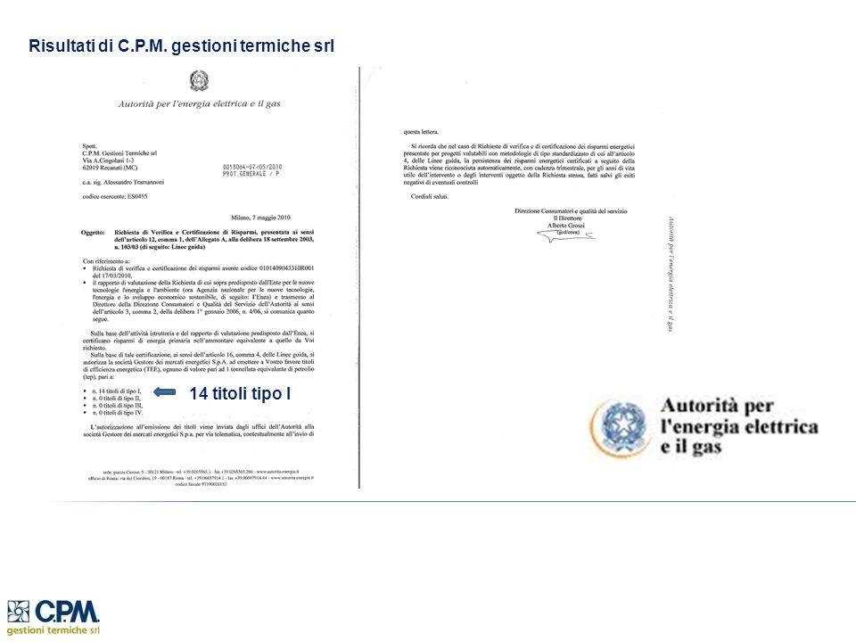 Risultati di C.P.M. gestioni termiche srl 14 titoli tipo I