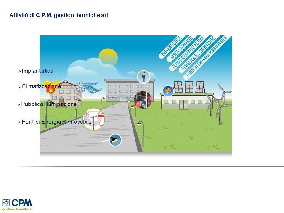 Attività di C.P.M. gestioni termiche srl Impiantistica Climatizzazione Pubblica Illuminazione Fonti di Energia Rinnovabile