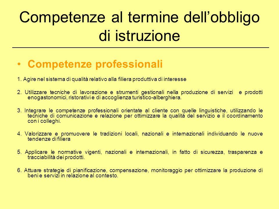 Competenze di cittadinanza Competenze degli assi culturali Competenze professionali CERTIFICAZIONE