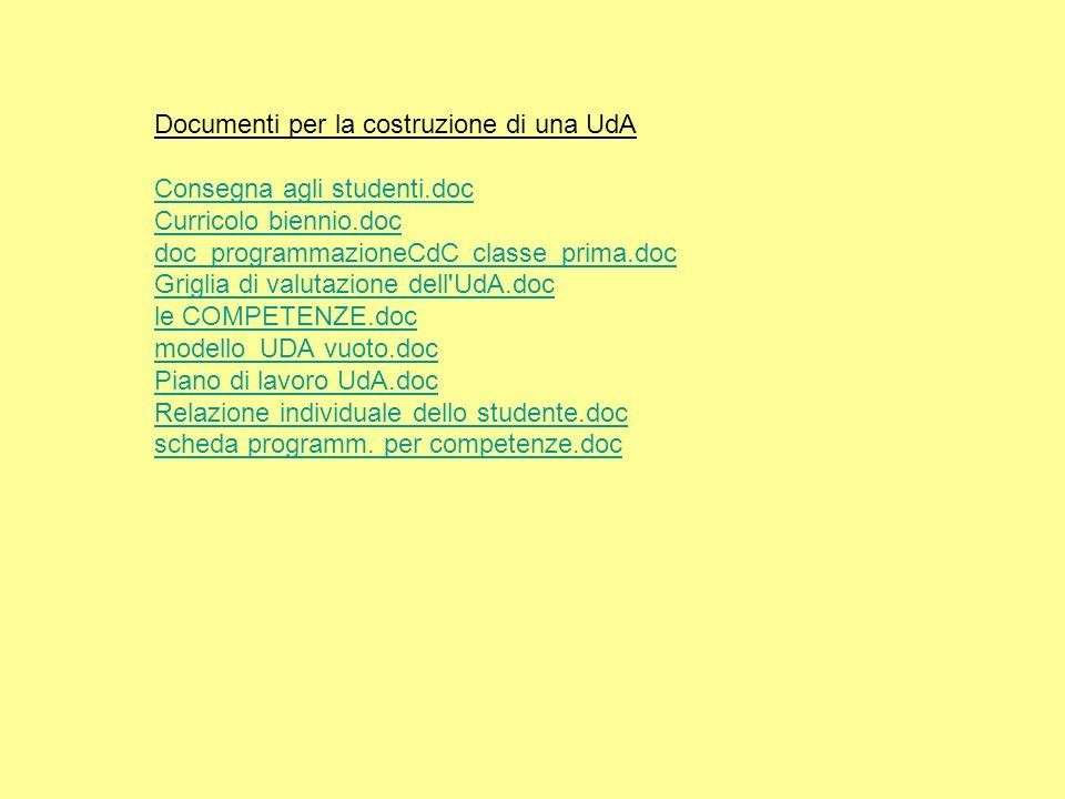 Documenti per la costruzione di una UdA Consegna agli studenti.doc Curricolo biennio.doc doc_programmazioneCdC classe_prima.doc Griglia di valutazione dell UdA.doc le COMPETENZE.doc modello_UDA vuoto.doc Piano di lavoro UdA.doc Relazione individuale dello studente.doc scheda programm.