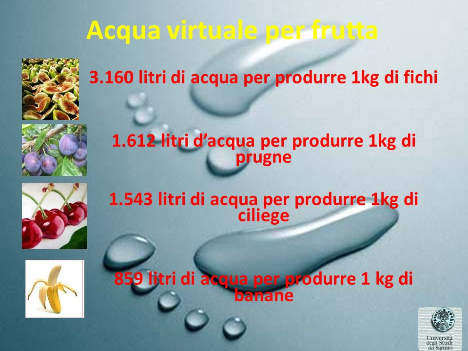 3.160 litri di acqua per produrre 1kg di fichi 1.612 litri dacqua per produrre 1kg di prugne 1.543 litri di acqua per produrre 1kg di ciliege 859 litri di acqua per produrre 1 kg di banane Acqua virtuale per frutta