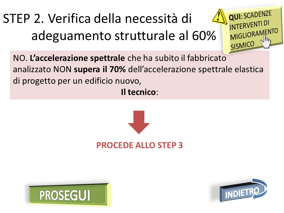 STEP 2.Verifica della necessità di adeguamento strutturale al 60% NO.