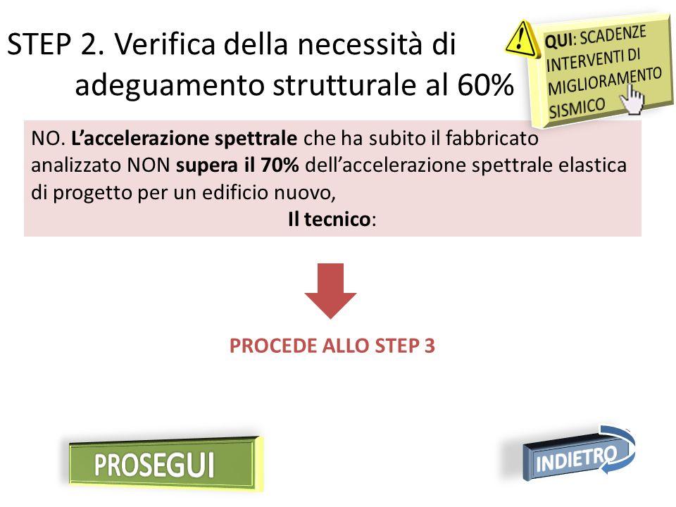 STEP 3.