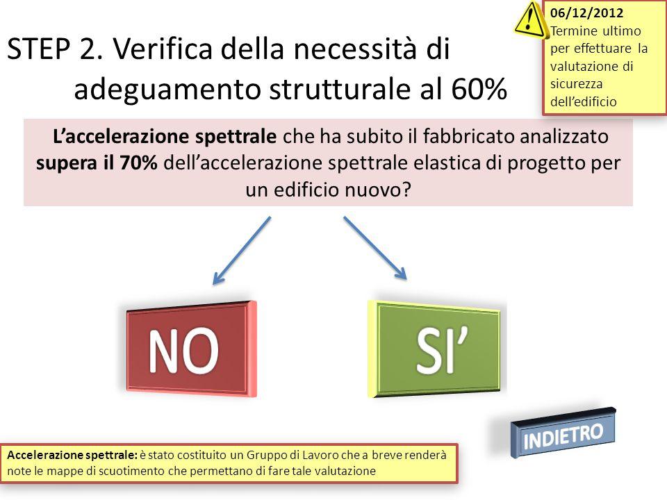 STEP 2.Verifica della necessità di adeguamento strutturale al 60% SI.