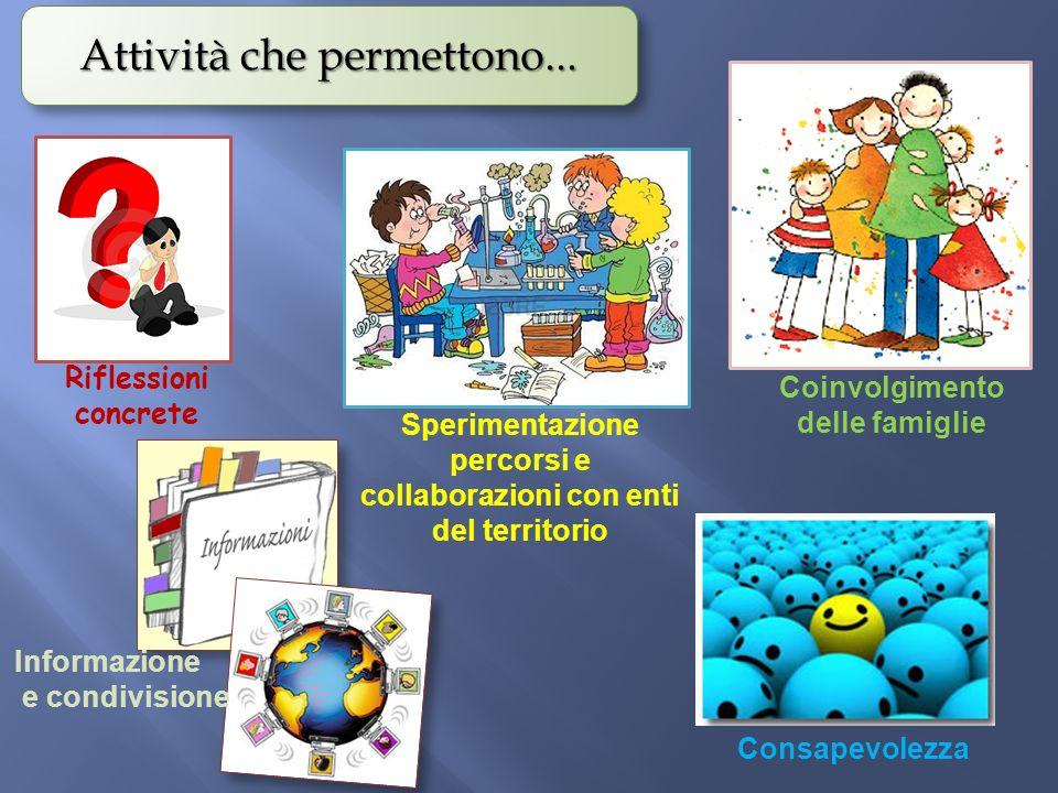 Riflessioni concrete Coinvolgimento delle famiglie Sperimentazione percorsi e collaborazioni con enti del territorio Informazione e condivisione Consapevolezza Attività che permettono...