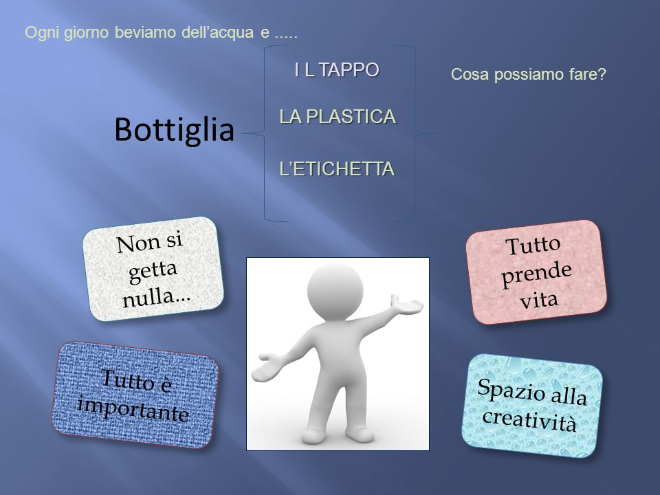 Bottiglia LA PLASTICA LETICHETTA I L TAPPO Non si getta nulla...
