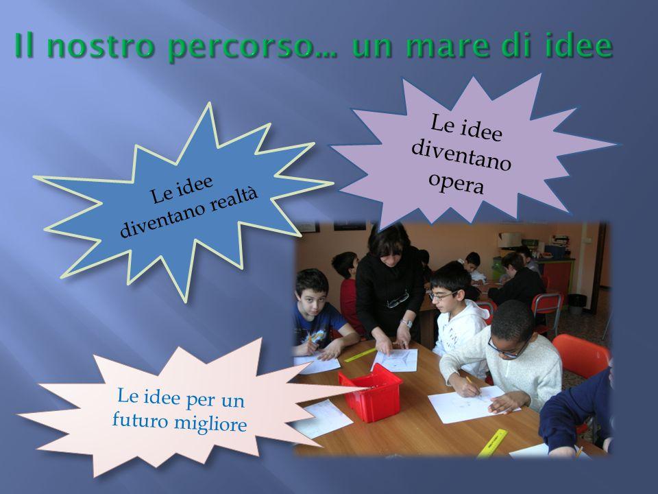 Le idee diventano realtà Le idee diventano opera Le idee per un futuro migliore