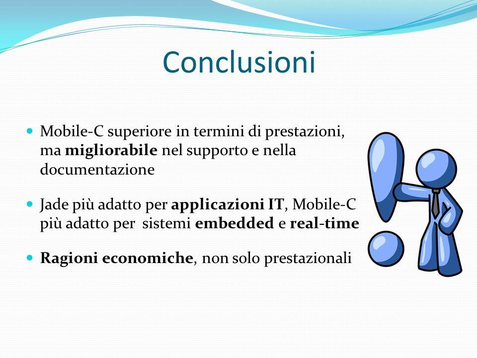 Conclusioni Mobile-C superiore in termini di prestazioni, ma migliorabile nel supporto e nella documentazione Jade più adatto per applicazioni IT, Mob