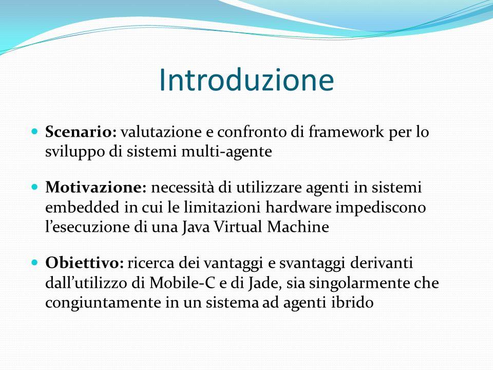 Introduzione Scenario: valutazione e confronto di framework per lo sviluppo di sistemi multi-agente Motivazione: necessità di utilizzare agenti in sis