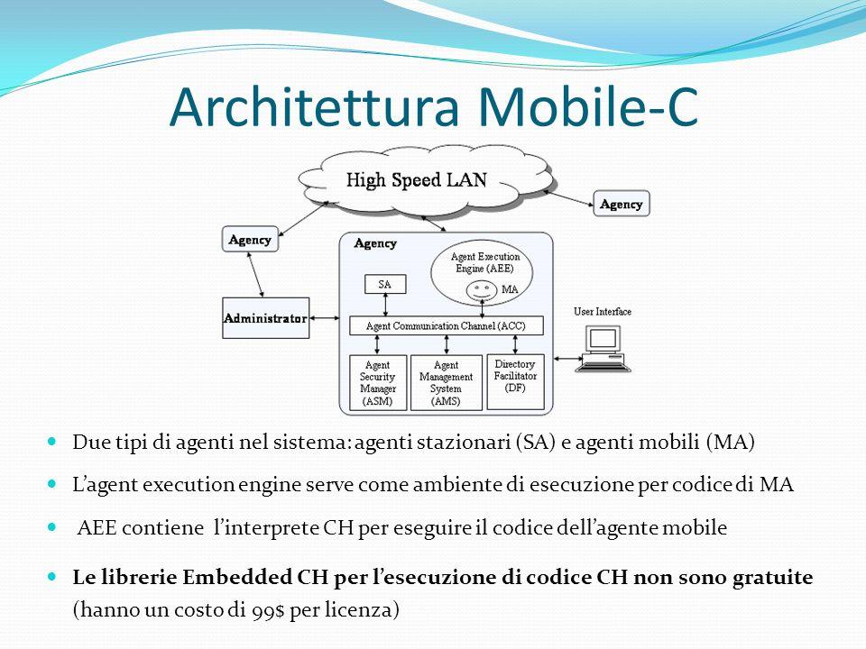 Architettura Mobile-C Due tipi di agenti nel sistema: agenti stazionari (SA) e agenti mobili (MA) Lagent execution engine serve come ambiente di esecu