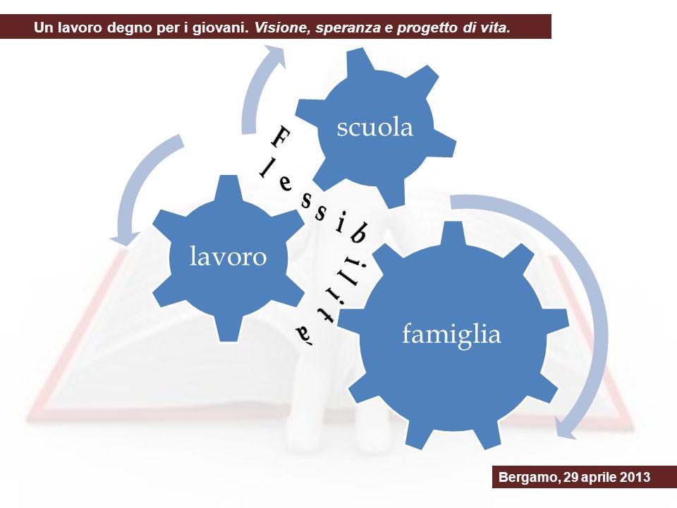 famiglia lavoro scuola Bergamo, 29 aprile 2013 Un lavoro degno per i giovani.