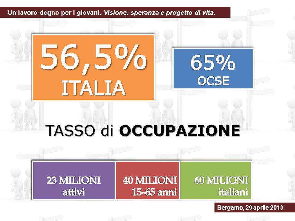 Bergamo, 29 aprile 2013 Un lavoro degno per i giovani.