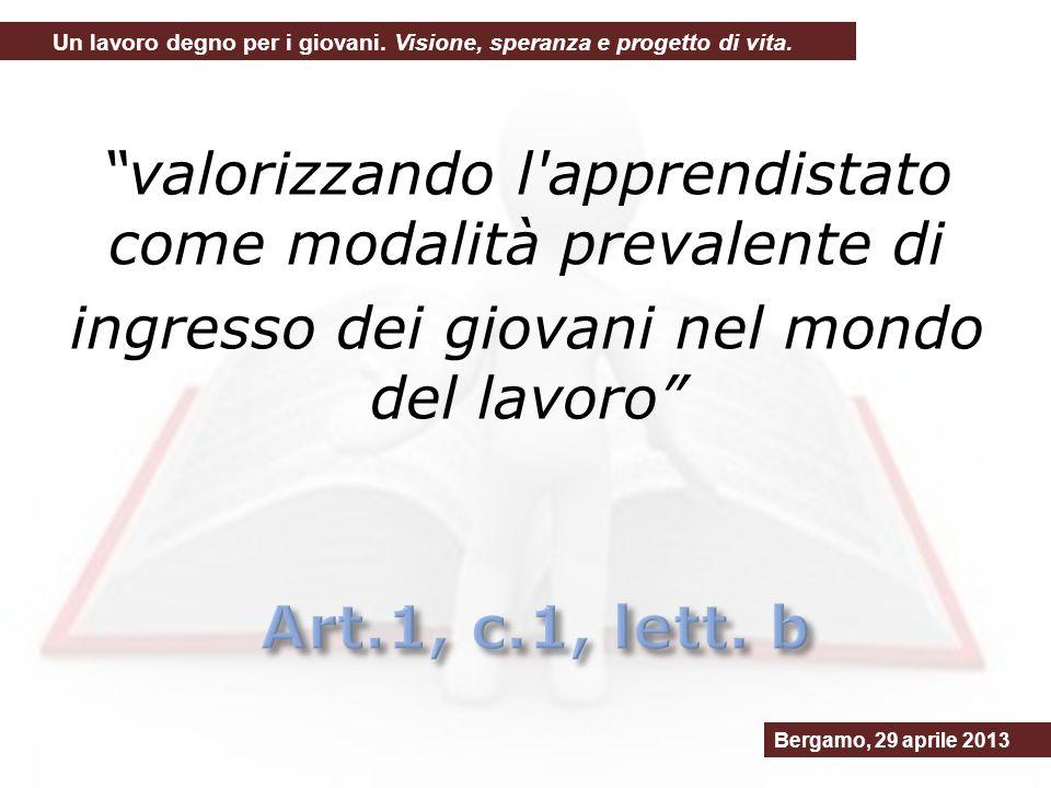 Rapporto tra apprendisti e lavoratori stabili 3:2 a partire dal 2013 (per aziende > 10 dipendenti) Obbligo di assunzione Durata minima 6 mesi Bergamo, 29 aprile 2013 Un lavoro degno per i giovani.