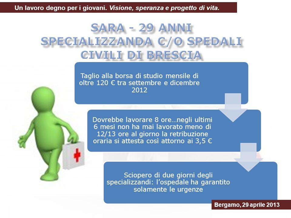 Laurea marzo 2012 oltre 40 cv inviati Colloqui conoscitivi 5 colloqui sostenuti Stage 38 ore settimanali 150 al mese < 1 /ora Zero possibilità assunzione Bergamo, 29 aprile 2013 Un lavoro degno per i giovani.