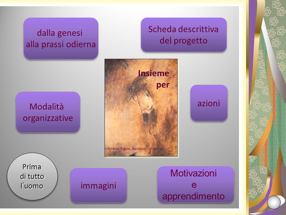 Scheda descrittiva del progetto Scheda descrittiva del progetto dalla genesi alla prassi odierna dalla genesi alla prassi odierna Modalità organizzati