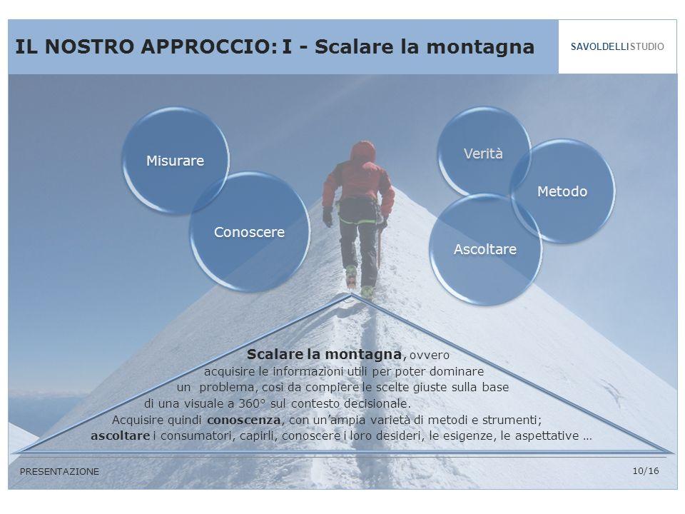 SAVOLDELLISTUDIO IL NOSTRO APPROCCIO: I - Scalare la montagna 10/16 PRESENTAZIONE Scalare la montagna, ovvero Conoscere Misurare Verità Metodo Ascolta