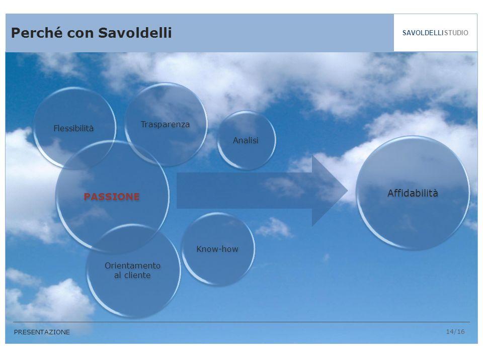 Perché con Savoldelli 14/16 SAVOLDELLISTUDIO Analisi Trasparenza Flessibilità PASSIONE Affidabilità Orientamento al cliente Know-how PRESENTAZIONE