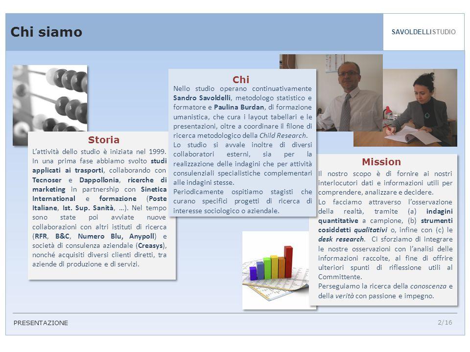 2/16 SAVOLDELLISTUDIO PRESENTAZIONE Chi siamo Lattività dello studio è iniziata nel 1999.