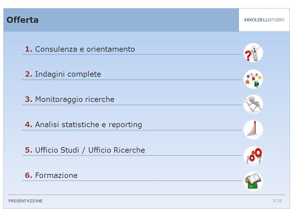3/16 SAVOLDELLISTUDIO PRESENTAZIONE Offerta 1. Consulenza e orientamento 2.
