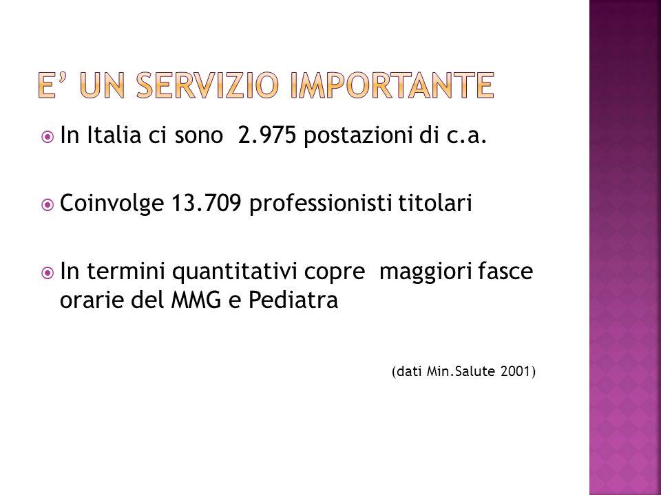 In Italia ci sono 2.975 postazioni di c.a. Coinvolge 13.709 professionisti titolari In termini quantitativi copre maggiori fasce orarie del MMG e Pedi