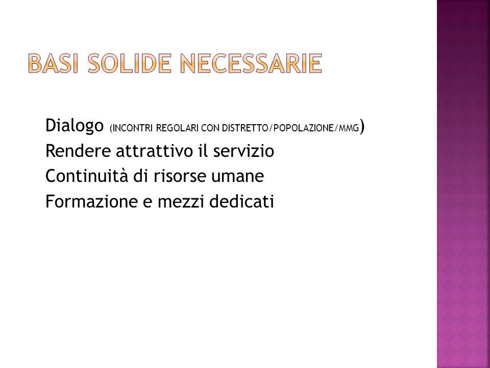 Dialogo (INCONTRI REGOLARI CON DISTRETTO/POPOLAZIONE/MMG ) Rendere attrattivo il servizio Continuità di risorse umane Formazione e mezzi dedicati
