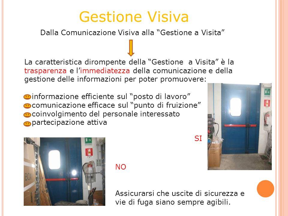 Gestione Visiva Dalla Comunicazione Visiva alla Gestione a Visita La caratteristica dirompente della Gestione a Visita è la trasparenza e limmediatezz