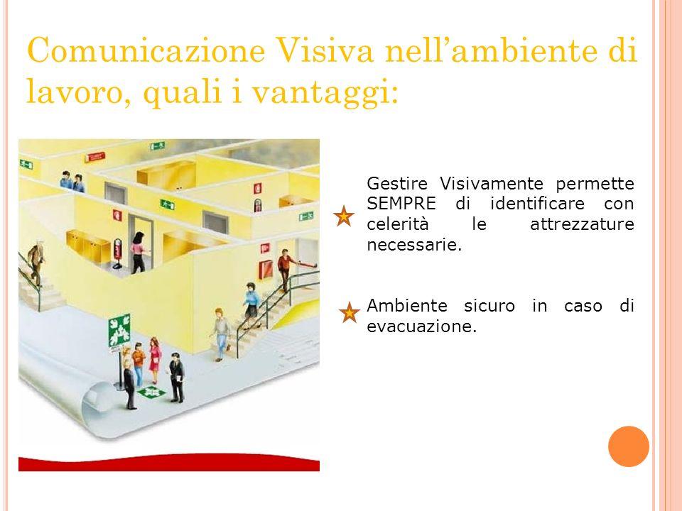 Gestire Visivamente permette SEMPRE di identificare con celerità le attrezzature necessarie. Ambiente sicuro in caso di evacuazione. Comunicazione Vis