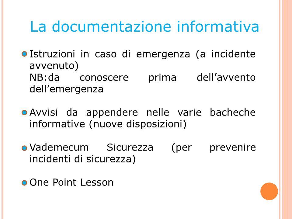 La documentazione informativa Istruzioni in caso di emergenza (a incidente avvenuto) NB:da conoscere prima dellavvento dellemergenza Avvisi da appende